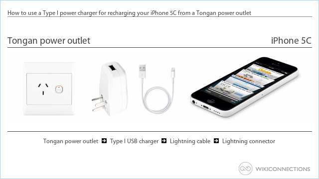 How to use a Type I power charger for recharging your iPhone 5C from a Tongan power outlet