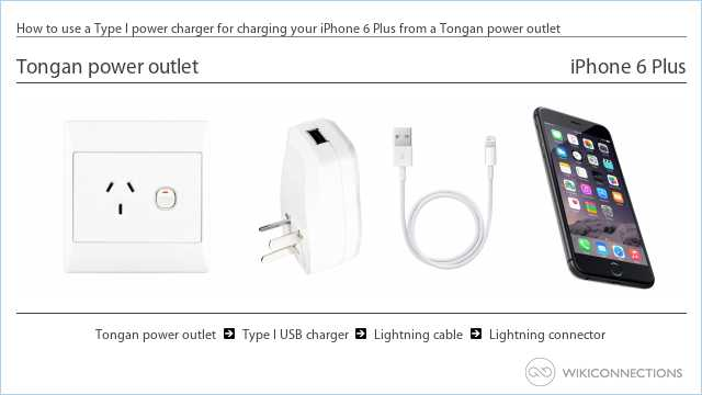 How to use a Type I power charger for charging your iPhone 6 Plus from a Tongan power outlet