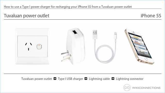 How to use a Type I power charger for recharging your iPhone 5S from a Tuvaluan power outlet