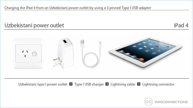 Charging the iPad 4 from an Uzbekistani power outlet by using a 3 pinned Type I USB adapter