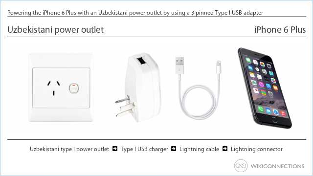 Powering the iPhone 6 Plus with an Uzbekistani power outlet by using a 3 pinned Type I USB adapter