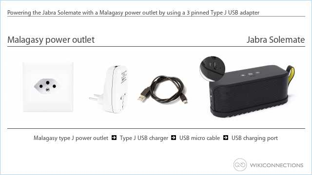 Powering the Jabra Solemate with a Malagasy power outlet by using a 3 pinned Type J USB adapter