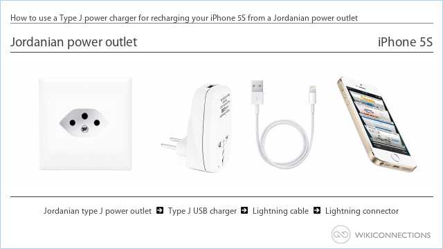 How to use a Type J power charger for recharging your iPhone 5S from a Jordanian power outlet