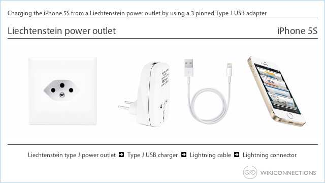 Charging the iPhone 5S from a Liechtenstein power outlet by using a 3 pinned Type J USB adapter