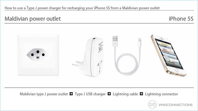 How to use a Type J power charger for recharging your iPhone 5S from a Maldivian power outlet