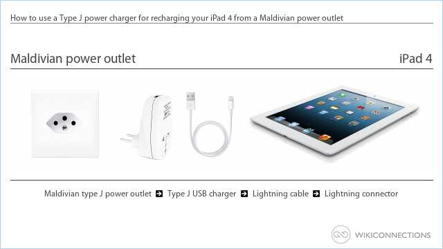 How to use a Type J power charger for recharging your iPad 4 from a Maldivian power outlet