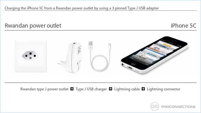 Charging the iPhone 5C from a Rwandan power outlet by using a 3 pinned Type J USB adapter