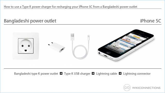 How to use a Type K power charger for recharging your iPhone 5C from a Bangladeshi power outlet