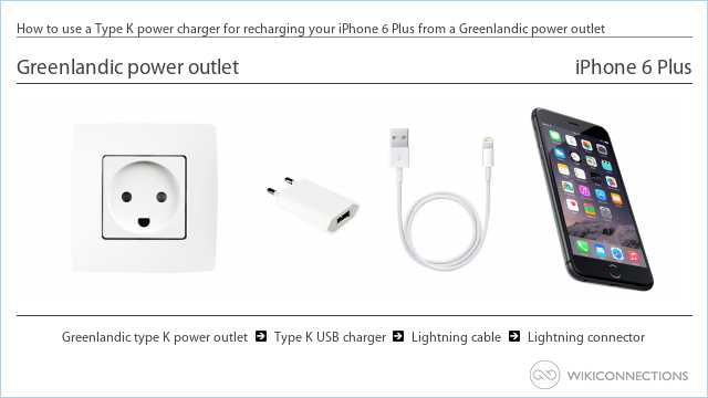 How to use a Type K power charger for recharging your iPhone 6 Plus from a Greenlandic power outlet