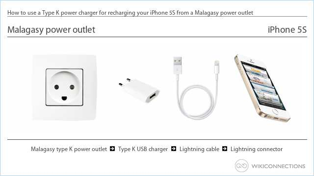 How to use a Type K power charger for recharging your iPhone 5S from a Malagasy power outlet