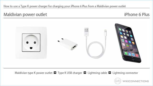How to use a Type K power charger for charging your iPhone 6 Plus from a Maldivian power outlet