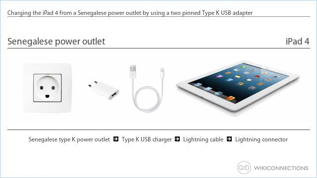 Charging the iPad 4 from a Senegalese power outlet by using a two pinned Type K USB adapter