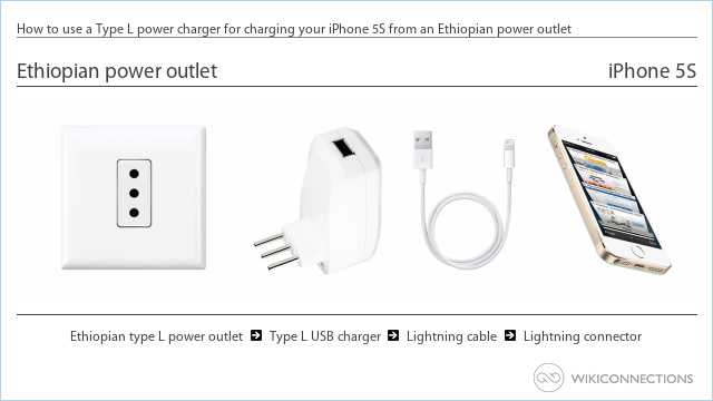 How to use a Type L power charger for charging your iPhone 5S from an Ethiopian power outlet