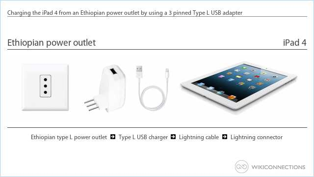 Charging the iPad 4 from an Ethiopian power outlet by using a 3 pinned Type L USB adapter