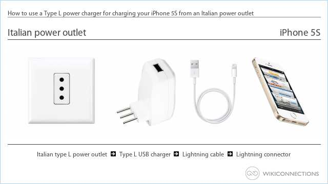 How to use a Type L power charger for charging your iPhone 5S from an Italian power outlet