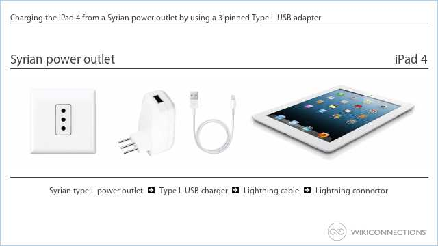 Charging the iPad 4 from a Syrian power outlet by using a 3 pinned Type L USB adapter