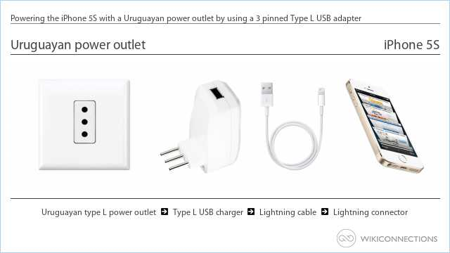 Powering the iPhone 5S with a Uruguayan power outlet by using a 3 pinned Type L USB adapter