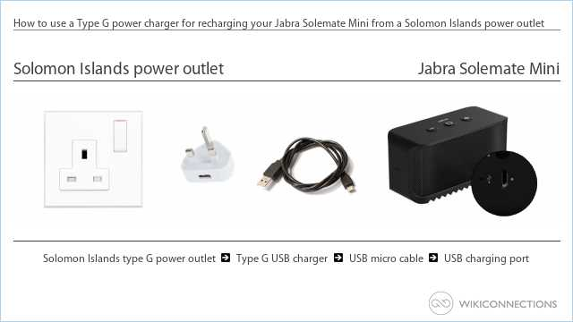 How to use a Type G power charger for recharging your Jabra Solemate Mini from a Solomon Islands power outlet