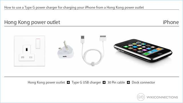 How to use a Type G power charger for charging your iPhone from a Hong Kong power outlet