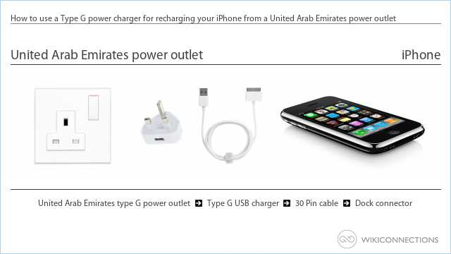 How to use a Type G power charger for recharging your iPhone from a United Arab Emirates power outlet