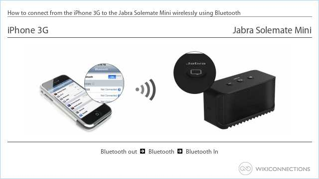 How to connect from the iPhone 3G to the Jabra Solemate Mini wirelessly using Bluetooth