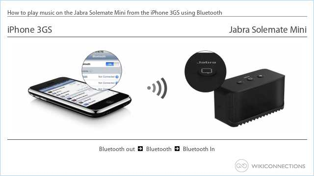 How to play music on the Jabra Solemate Mini from the iPhone 3GS using Bluetooth