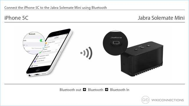 Connect the iPhone 5C to the Jabra Solemate Mini using Bluetooth