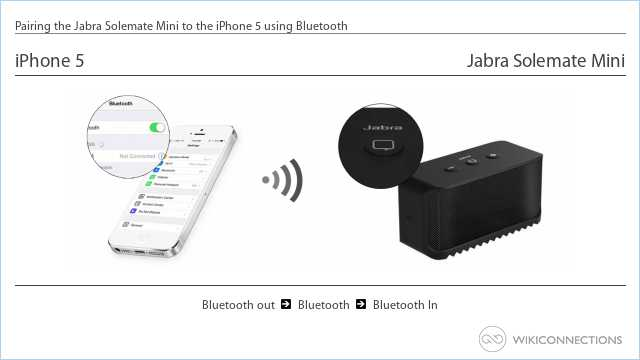 Pairing the Jabra Solemate Mini to the iPhone 5 using Bluetooth