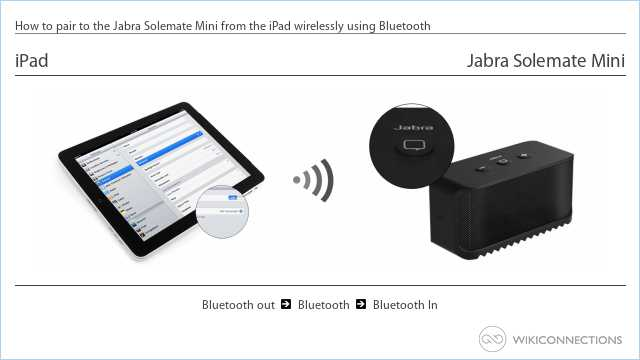 How to pair to the Jabra Solemate Mini from the iPad wirelessly using Bluetooth