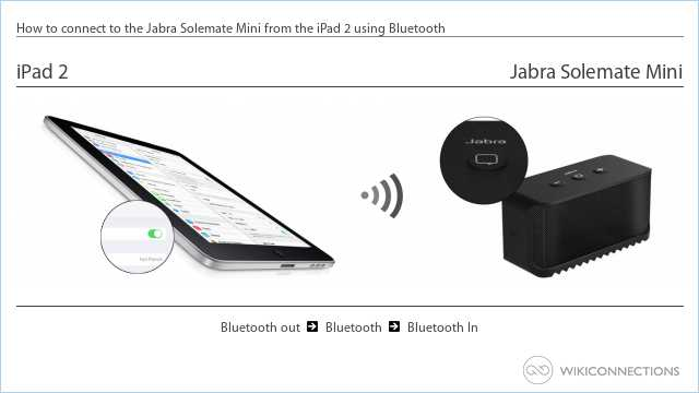 How to connect to the Jabra Solemate Mini from the iPad 2 using Bluetooth