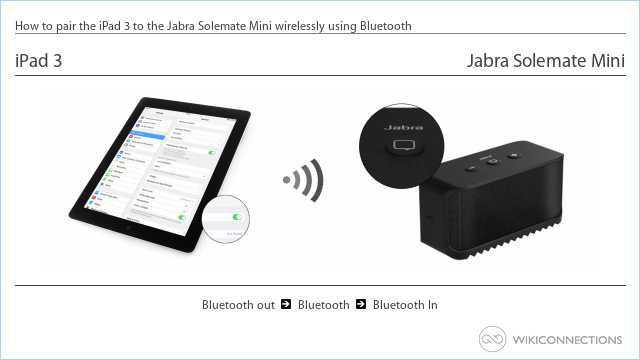 How to pair the iPad 3 to the Jabra Solemate Mini wirelessly using Bluetooth