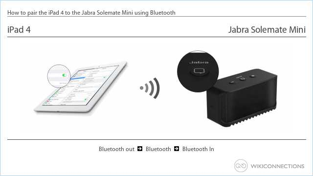 How to pair the iPad 4 to the Jabra Solemate Mini using Bluetooth