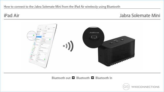 How to connect to the Jabra Solemate Mini from the iPad Air wirelessly using Bluetooth