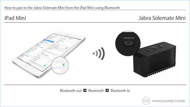 How to pair to the Jabra Solemate Mini from the iPad Mini using Bluetooth