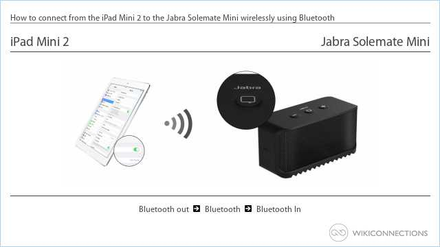 How to connect from the iPad Mini 2 to the Jabra Solemate Mini wirelessly using Bluetooth