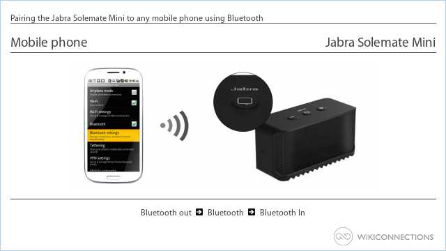 Pairing the Jabra Solemate Mini to any mobile phone using Bluetooth