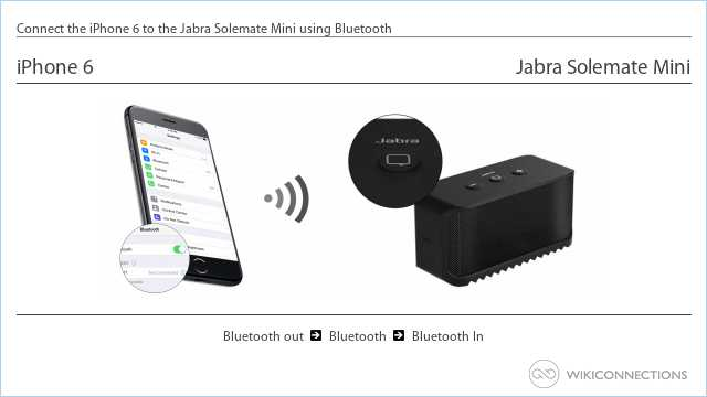 Connect the iPhone 6 to the Jabra Solemate Mini using Bluetooth