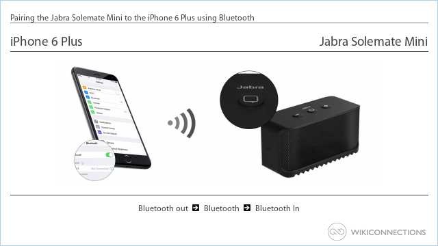 Pairing the Jabra Solemate Mini to the iPhone 6 Plus using Bluetooth