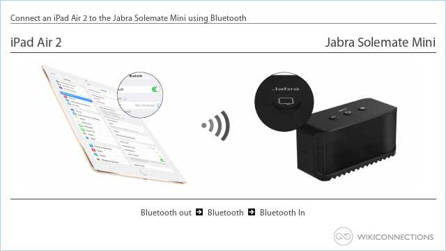 Connect an iPad Air 2 to the Jabra Solemate Mini using Bluetooth