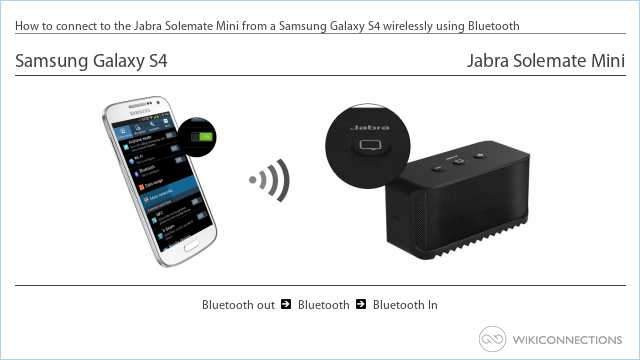 How to connect to the Jabra Solemate Mini from a Samsung Galaxy S4 wirelessly using Bluetooth
