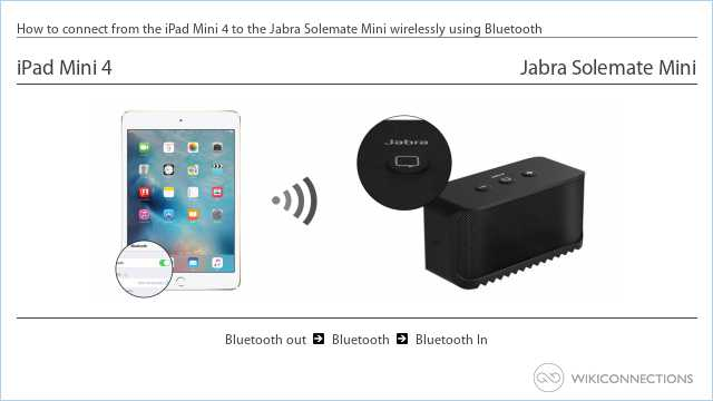How to connect from the iPad Mini 4 to the Jabra Solemate Mini wirelessly using Bluetooth