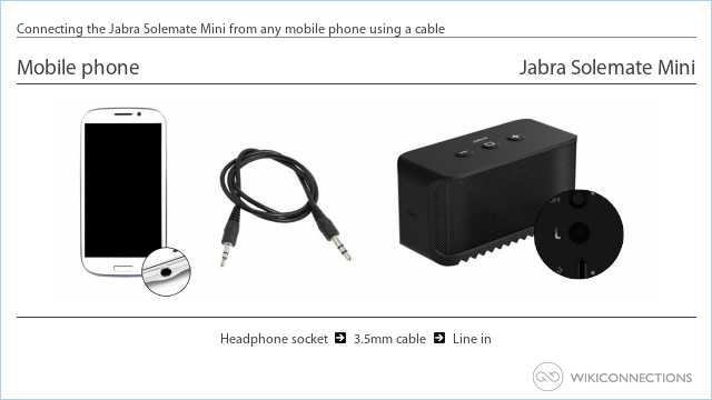 Connecting the Jabra Solemate Mini from any mobile phone using a cable