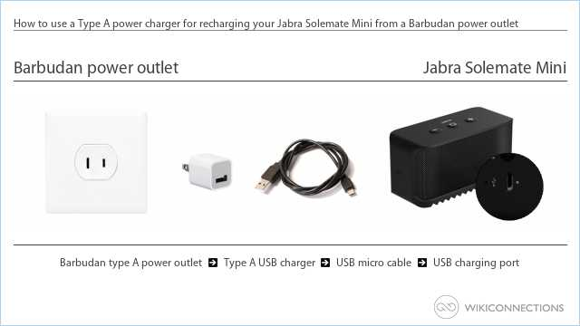 How to use a Type A power charger for recharging your Jabra Solemate Mini from a Barbudan power outlet