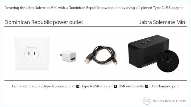 Powering the Jabra Solemate Mini with a Dominican Republic power outlet by using a 2 pinned Type A USB adapter