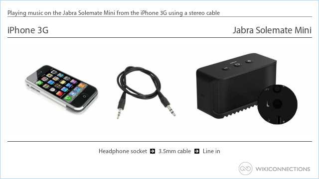 Playing music on the Jabra Solemate Mini from the iPhone 3G using a stereo cable