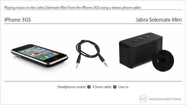 Playing music on the Jabra Solemate Mini from the iPhone 3GS using a stereo phone cable