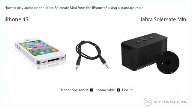 How to play audio on the Jabra Solemate Mini from the iPhone 4S using a standard cable