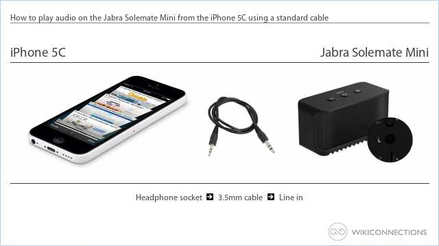 How to play audio on the Jabra Solemate Mini from the iPhone 5C using a standard cable