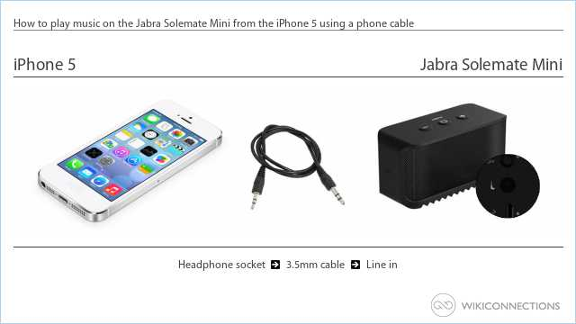 How to play music on the Jabra Solemate Mini from the iPhone 5 using a phone cable