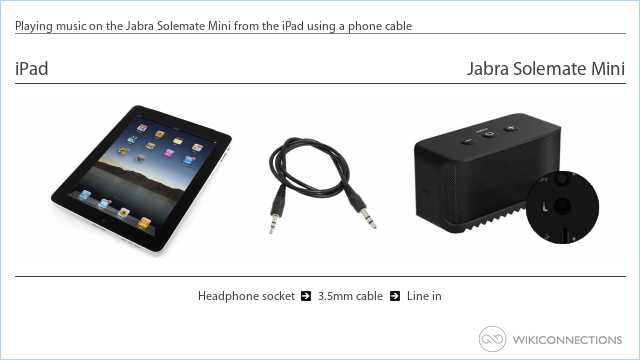 Playing music on the Jabra Solemate Mini from the iPad using a phone cable
